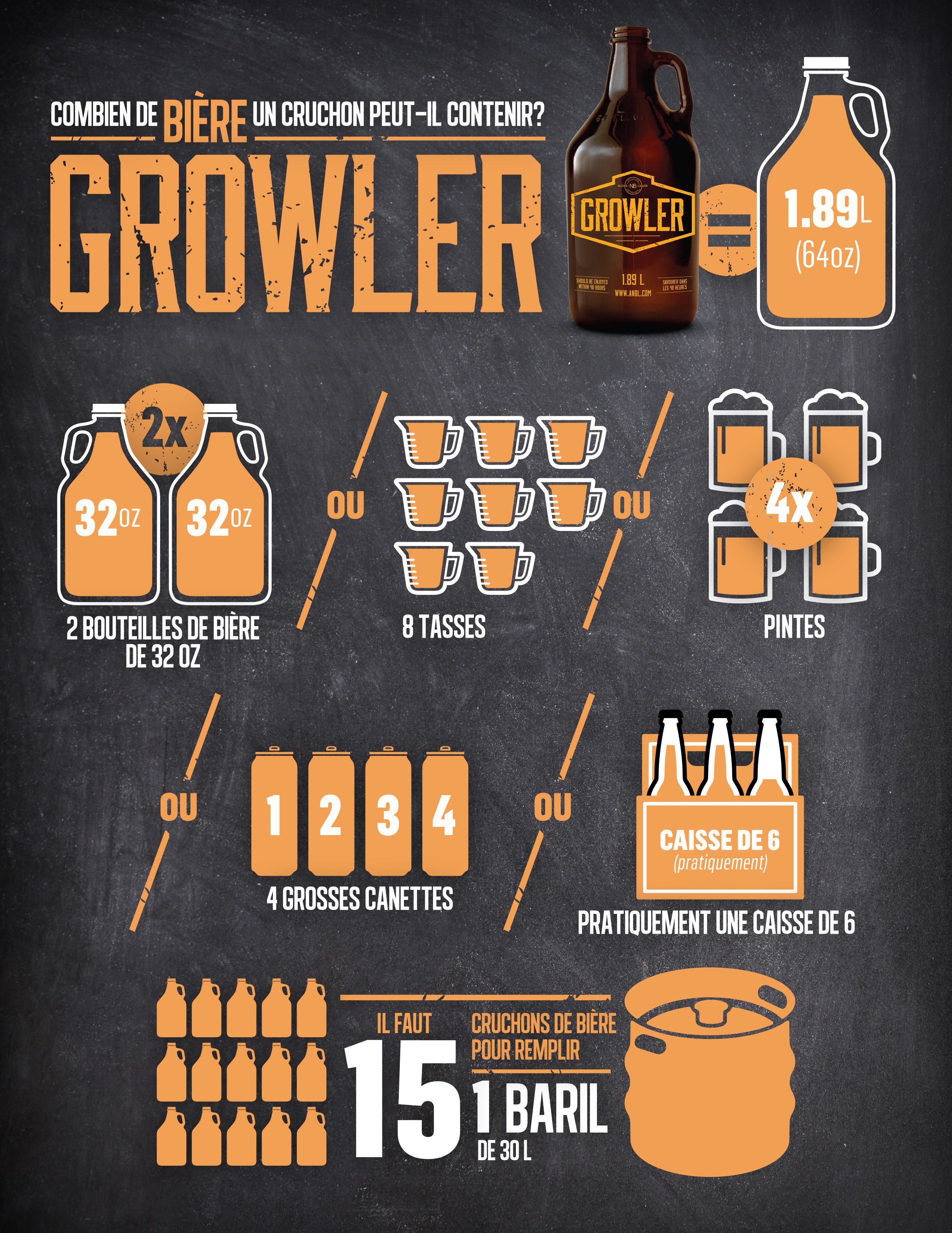 Growler-Infographic-85x11-FR